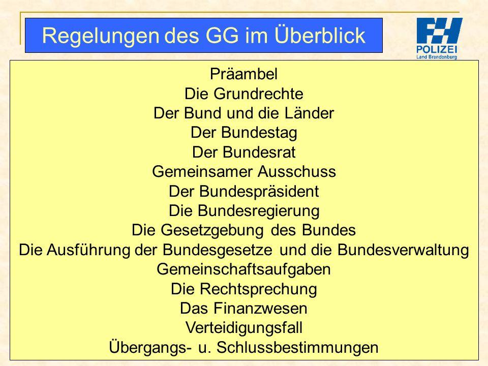 Bachelor-Modul 01.1 Prof. Dr. Guido Kirchhoff 10 Präambel Die Grundrechte Der Bund und die Länder Der Bundestag Der Bundesrat Gemeinsamer Ausschuss De