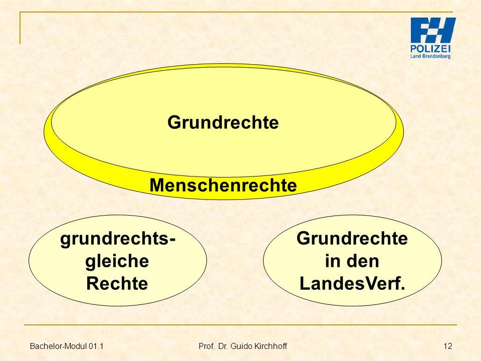 Bachelor-Modul 01.1 Prof. Dr. Guido Kirchhoff 12 Menschenrechte grundrechts- gleiche Rechte Grundrechte in den LandesVerf.