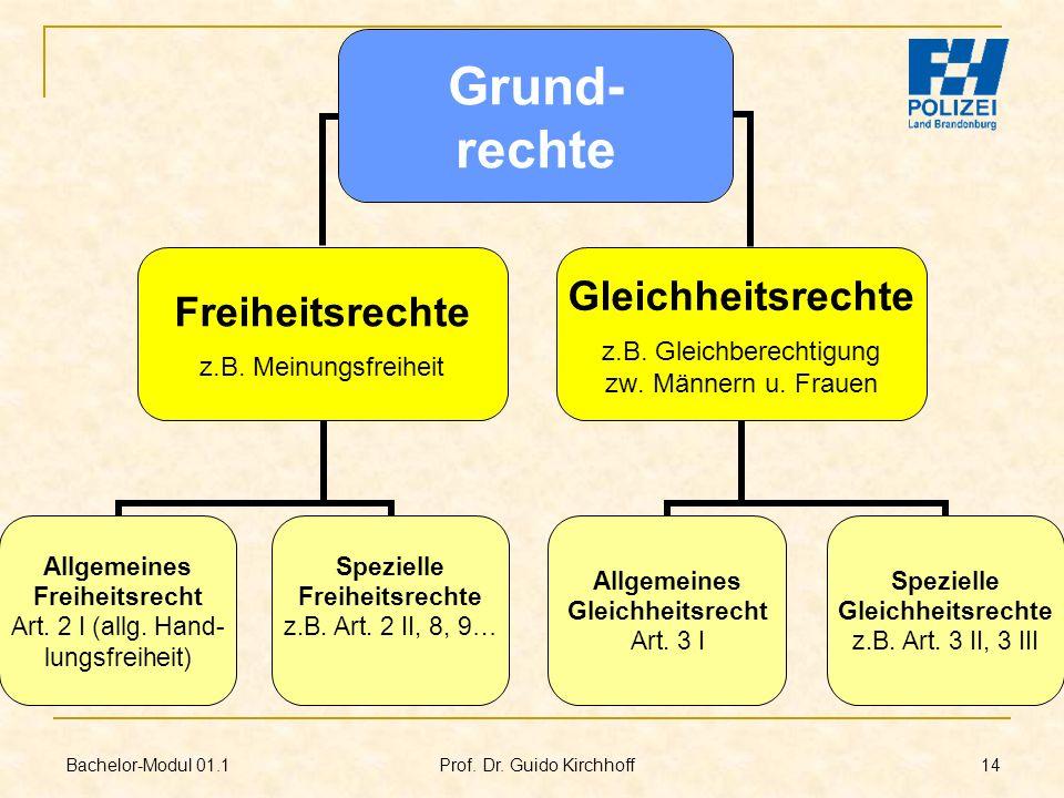 Bachelor-Modul 01.1 Prof. Dr. Guido Kirchhoff 14 Grund- rechte Freiheitsrechte z.B. Meinungsfreiheit Allgemeines Freiheitsrecht Art. 2 I (allg. Hand-