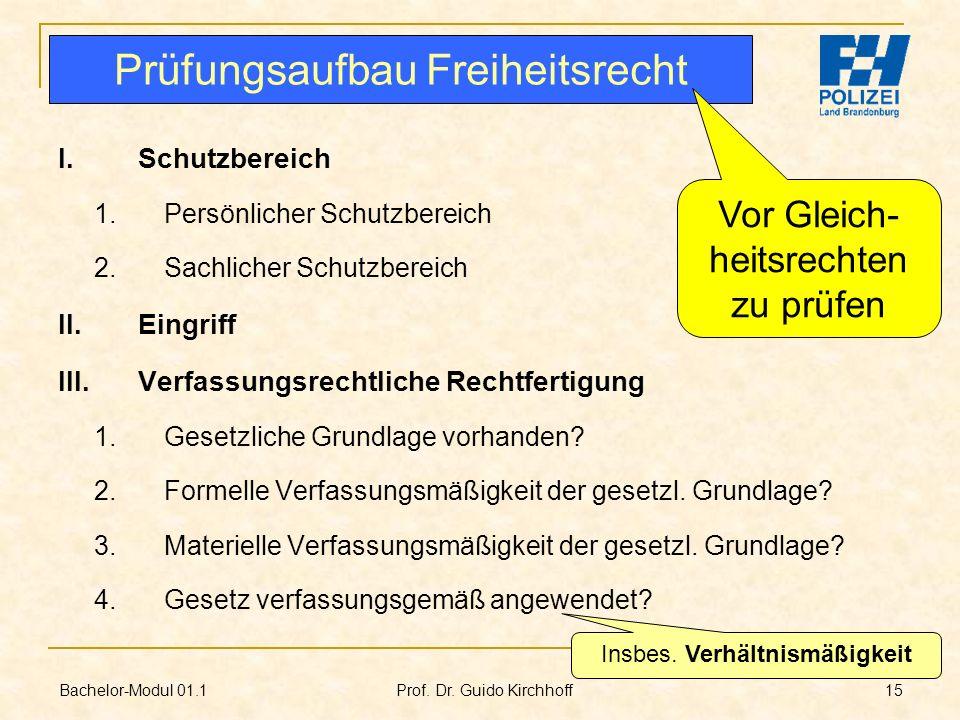 Bachelor-Modul 01.1 Prof. Dr. Guido Kirchhoff 15 I.Schutzbereich 1.Persönlicher Schutzbereich 2.Sachlicher Schutzbereich II.Eingriff III.Verfassungsre