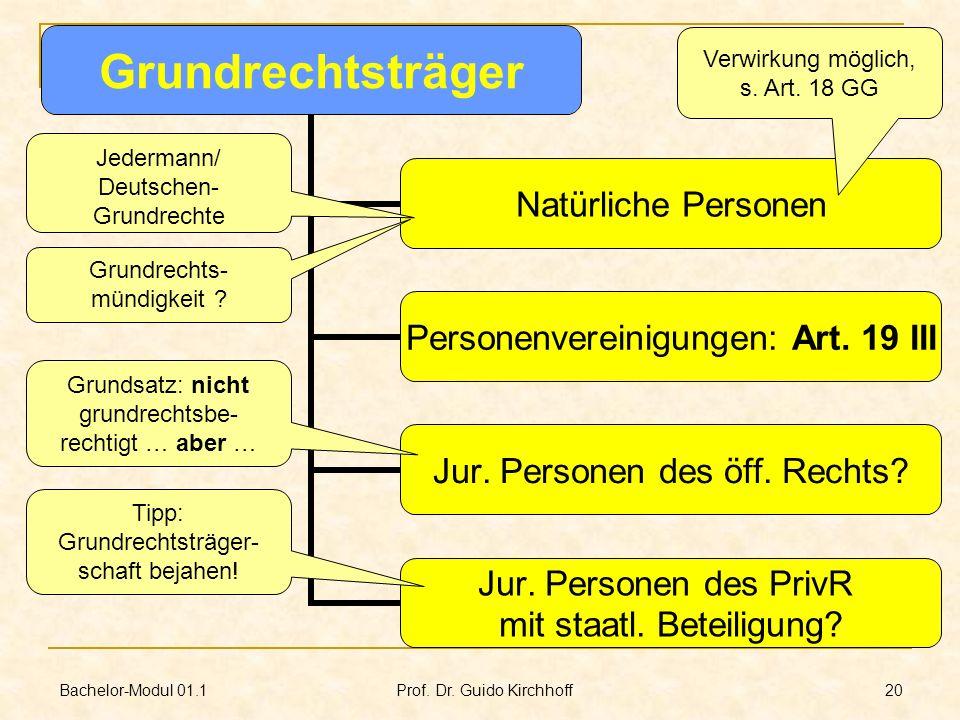 Bachelor-Modul 01.1 Prof. Dr. Guido Kirchhoff 20 Grundrechtsträger Natürliche Personen Personenvereinigungen: Art. 19 III Jur. Personen des öff. Recht