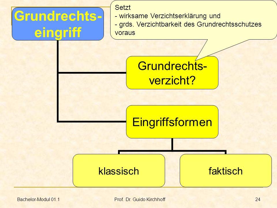 Bachelor-Modul 01.1 Prof. Dr. Guido Kirchhoff 24 Grundrechts- eingriff Grundrechts- verzicht? Eingriffsformen klassischfaktisch Setzt - wirksame Verzi