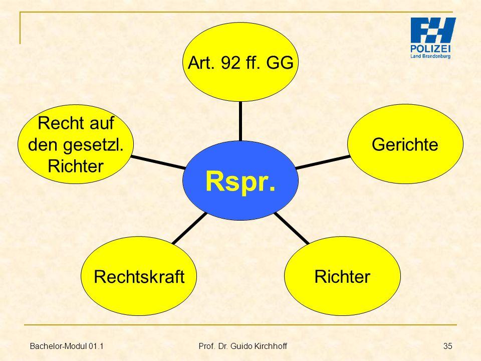 Bachelor-Modul 01.1 Prof. Dr. Guido Kirchhoff 35 Rspr. Art. 92 ff. GG GerichteRichterRechtskraft Recht auf den gesetzl. Richter