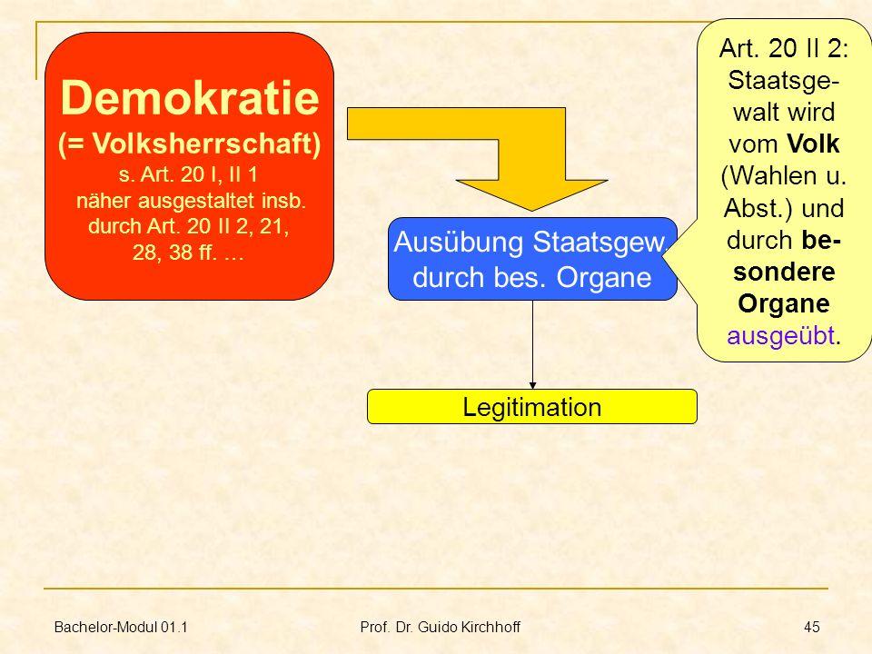 Bachelor-Modul 01.1 Prof. Dr. Guido Kirchhoff 45 Ausübung Staatsgew. durch bes. Organe Demokratie (= Volksherrschaft) s. Art. 20 I, II 1 näher ausgest