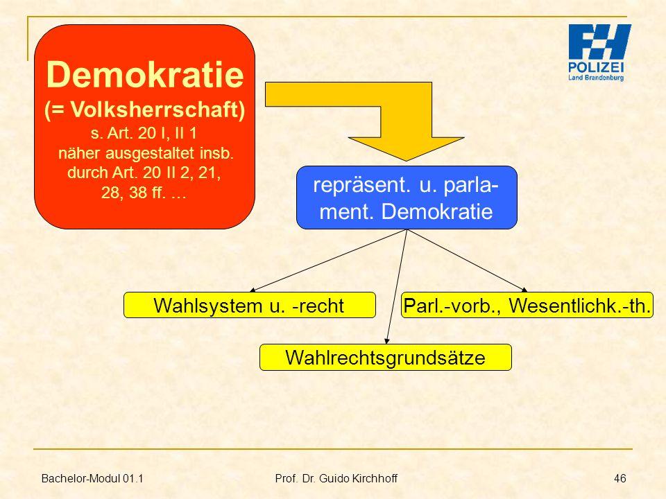 Bachelor-Modul 01.1 Prof. Dr. Guido Kirchhoff 46 repräsent. u. parla- ment. Demokratie Demokratie (= Volksherrschaft) s. Art. 20 I, II 1 näher ausgest