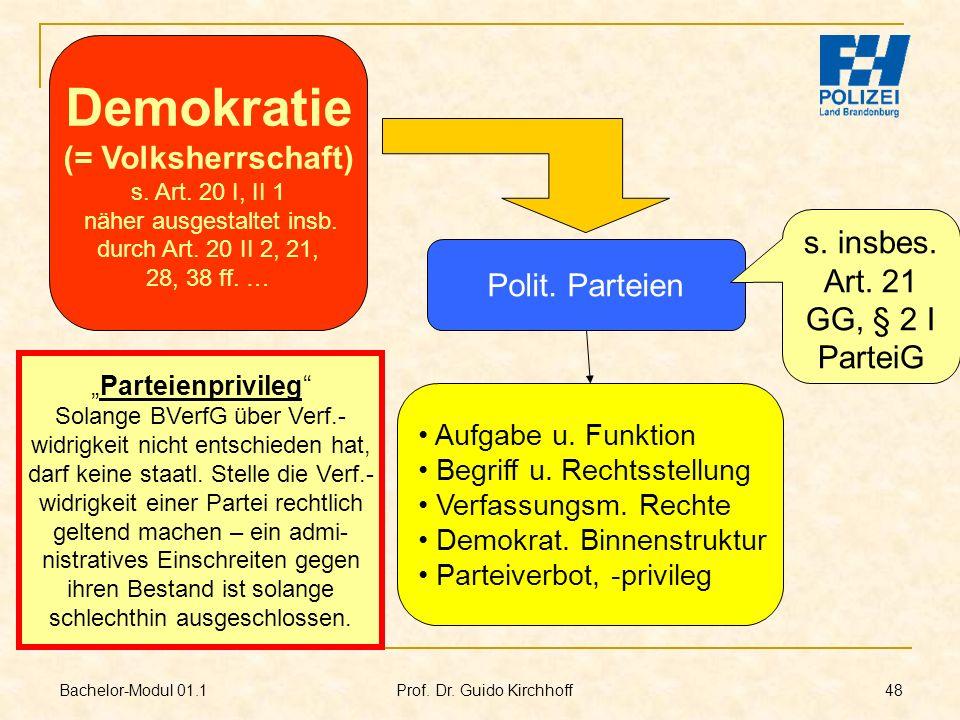 Bachelor-Modul 01.1 Prof. Dr. Guido Kirchhoff 48 Polit. Parteien Demokratie (= Volksherrschaft) s. Art. 20 I, II 1 näher ausgestaltet insb. durch Art.