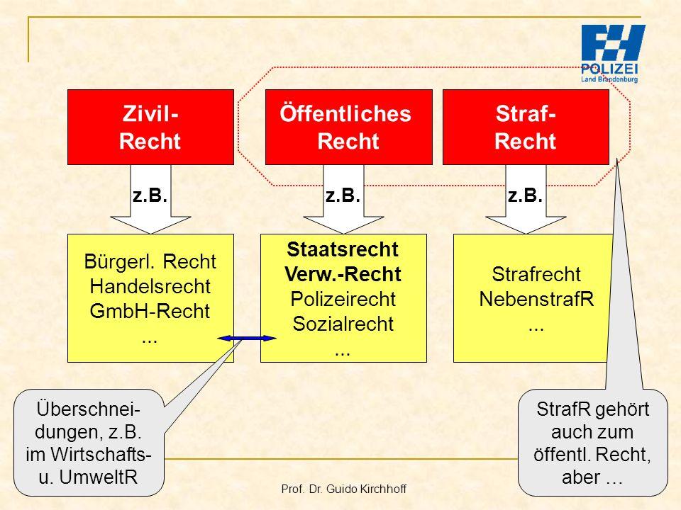 Bachelor-Modul 01.1 Prof. Dr. Guido Kirchhoff 5 Öffentliches Recht Straf- Recht Zivil- Recht Bürgerl. Recht Handelsrecht GmbH-Recht... Strafrecht Nebe