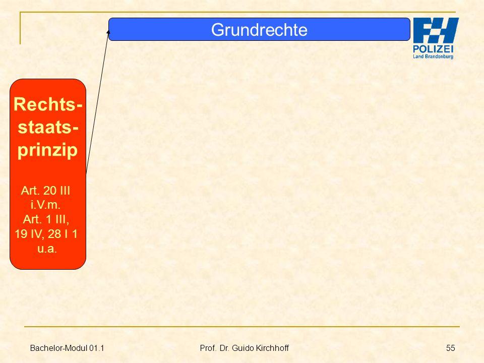 Bachelor-Modul 01.1 Prof. Dr. Guido Kirchhoff 55 Rechts- staats- prinzip Art. 20 III i.V.m. Art. 1 III, 19 IV, 28 I 1 u.a. Grundrechte