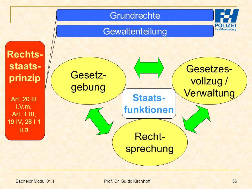 Bachelor-Modul 01.1 Prof. Dr. Guido Kirchhoff 56 Rechts- staats- prinzip Art. 20 III i.V.m. Art. 1 III, 19 IV, 28 I 1 u.a. Grundrechte Gewaltenteilung