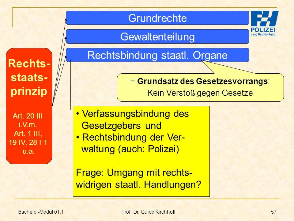 Bachelor-Modul 01.1 Prof. Dr. Guido Kirchhoff 57 Rechts- staats- prinzip Art. 20 III i.V.m. Art. 1 III, 19 IV, 28 I 1 u.a. Grundrechte Gewaltenteilung
