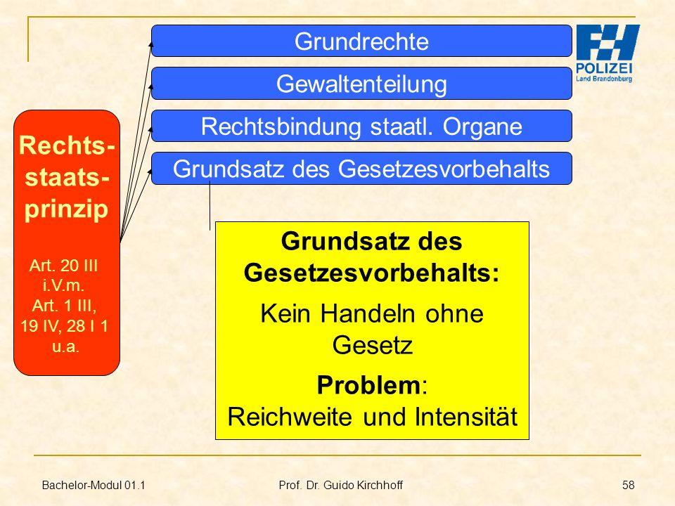 Bachelor-Modul 01.1 Prof. Dr. Guido Kirchhoff 58 Rechts- staats- prinzip Art. 20 III i.V.m. Art. 1 III, 19 IV, 28 I 1 u.a. Grundrechte Gewaltenteilung