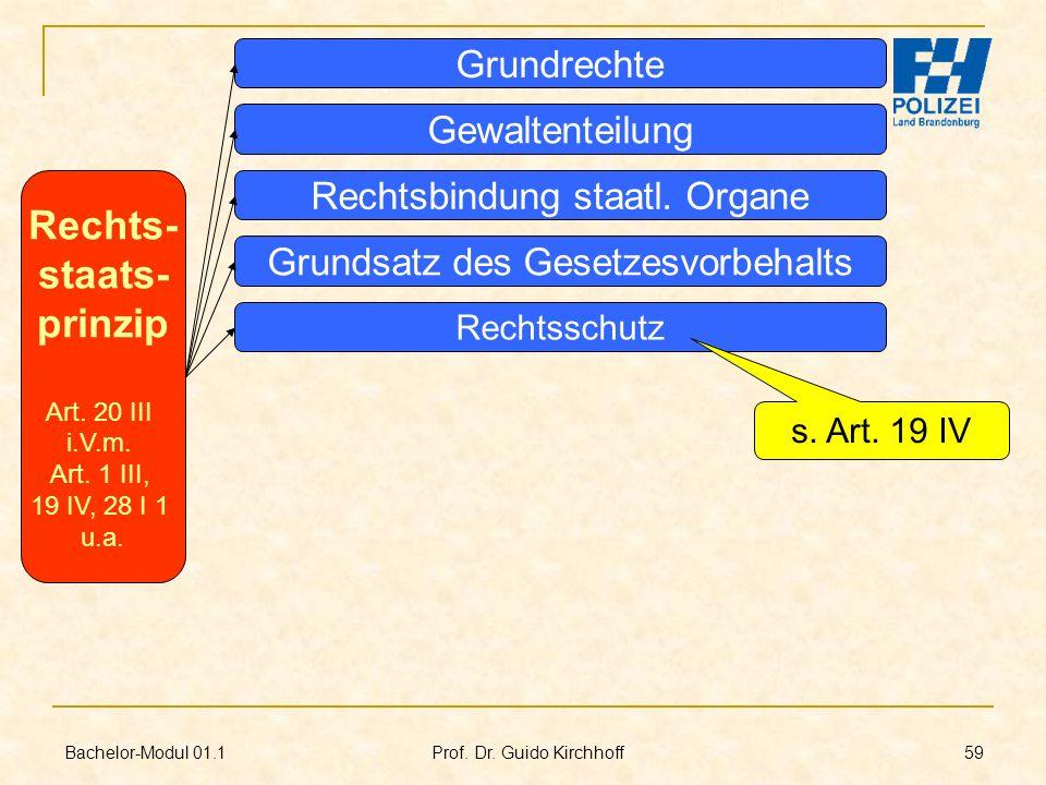 Bachelor-Modul 01.1 Prof. Dr. Guido Kirchhoff 59 Rechts- staats- prinzip Art. 20 III i.V.m. Art. 1 III, 19 IV, 28 I 1 u.a. Rechtsschutz Grundrechte Ge