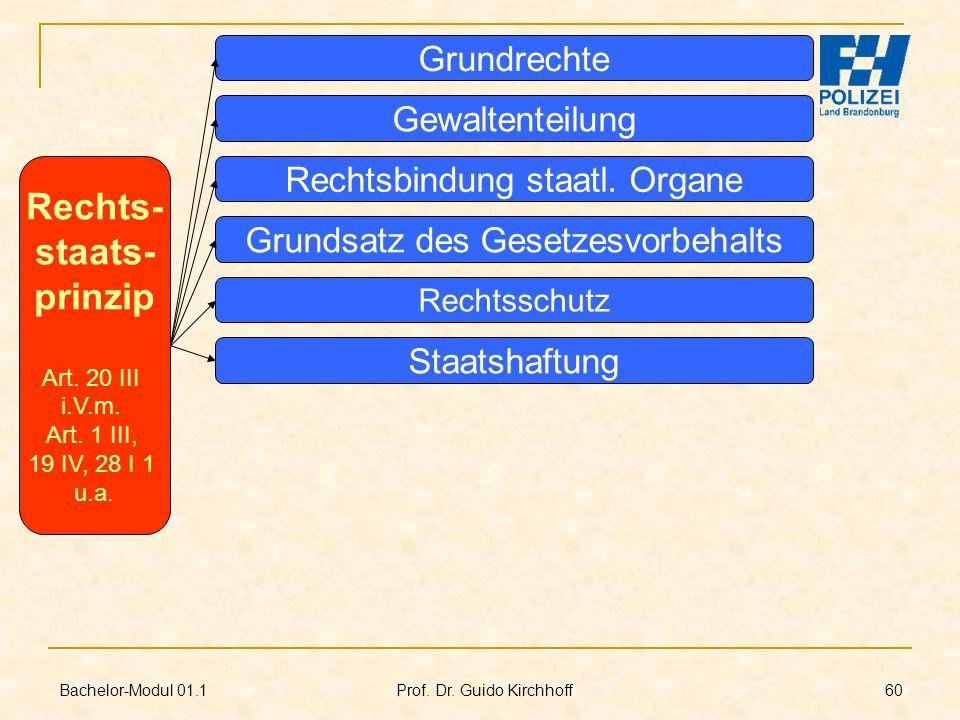 Bachelor-Modul 01.1 Prof. Dr. Guido Kirchhoff 60 Rechts- staats- prinzip Art. 20 III i.V.m. Art. 1 III, 19 IV, 28 I 1 u.a. Rechtsschutz Grundrechte Ge