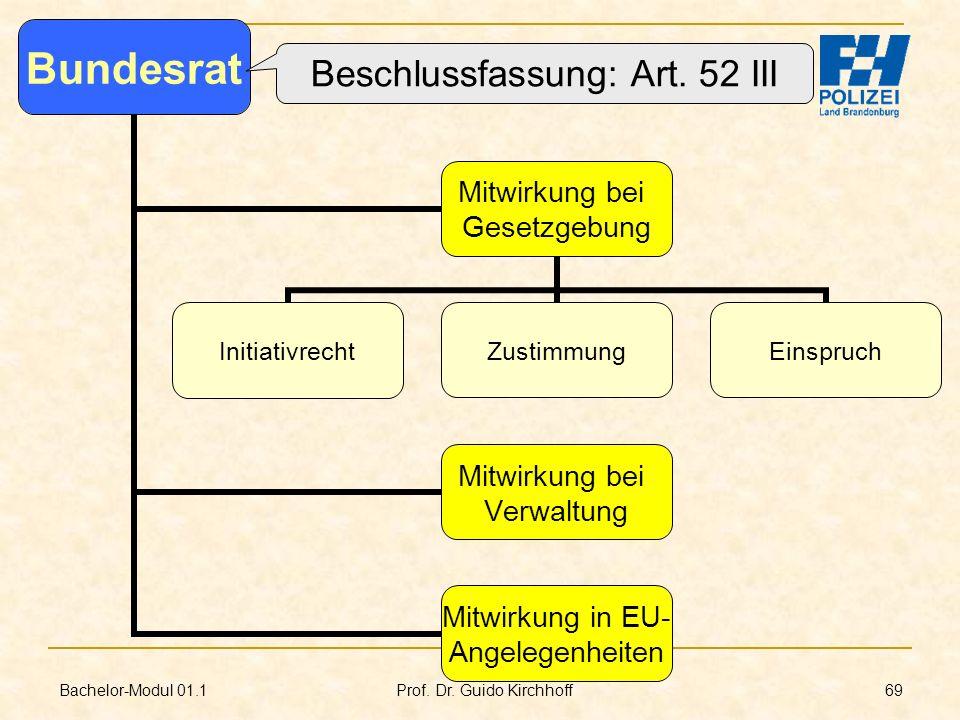 Bachelor-Modul 01.1 Prof. Dr. Guido Kirchhoff 69 Bundesrat Mitwirkung bei Gesetzgebung InitiativrechtZustimmungEinspruch Mitwirkung bei Verwaltung Mit