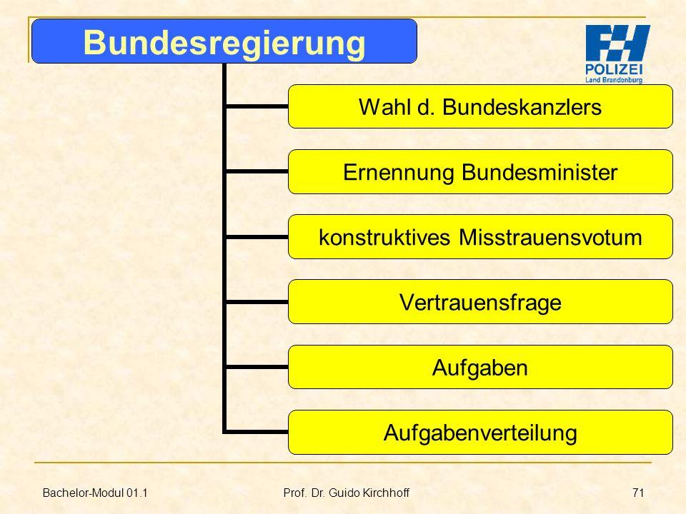 Bachelor-Modul 01.1 Prof. Dr. Guido Kirchhoff 71 Bundesregierung Wahl d. Bundeskanzlers Ernennung Bundesminister konstruktives Misstrauensvotum Vertra