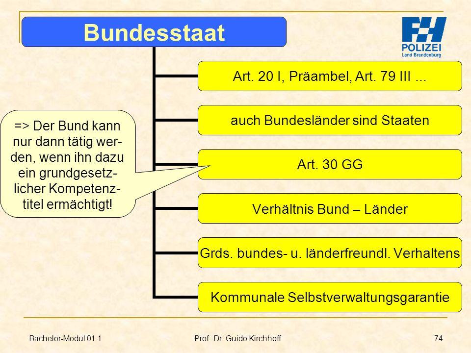 Bachelor-Modul 01.1 Prof. Dr. Guido Kirchhoff 74 Bundesstaat Art. 20 I, Präambel, Art. 79 III... auch Bundesländer sind Staaten Art. 30 GG Verhältnis