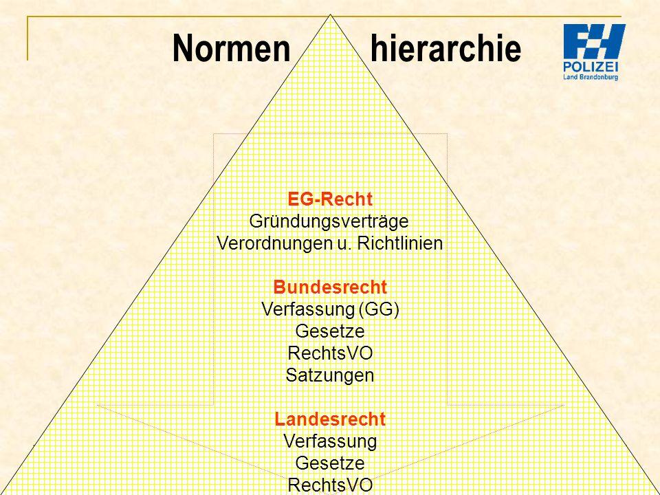 Bachelor-Modul 01.1 Prof. Dr. Guido Kirchhoff 8 Normenhierarchie EG-Recht Gründungsverträge Verordnungen u. Richtlinien Bundesrecht Verfassung (GG) Ge