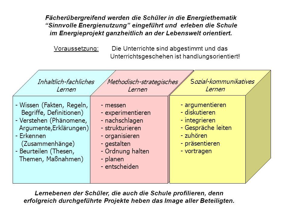 Inhaltlich-fachliches Lernen - Wissen (Fakten, Regeln, Begriffe, Definitionen) - Verstehen (Phänomene, Argumente,Erklärungen) - Erkennen (Zusammenhänge) - Beurteilen (Thesen, Themen, Maßnahmen) Fächerübergreifend werden die Schüler in die Energiethematik Sinnvolle Energienutzung eingeführt und erleben die Schule im Energieprojekt ganzheitlich an der Lebenswelt orientiert.