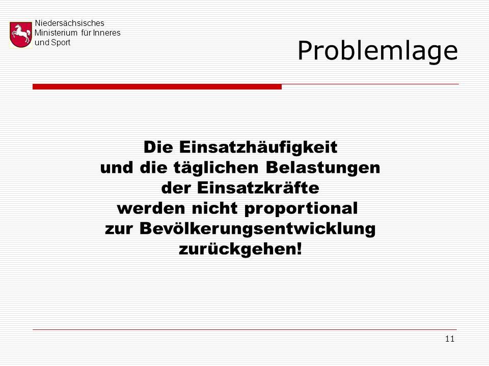 Niedersächsisches Ministerium für Inneres und Sport 11 Problemlage Die Einsatzhäufigkeit und die täglichen Belastungen der Einsatzkräfte werden nicht proportional zur Bevölkerungsentwicklung zurückgehen!