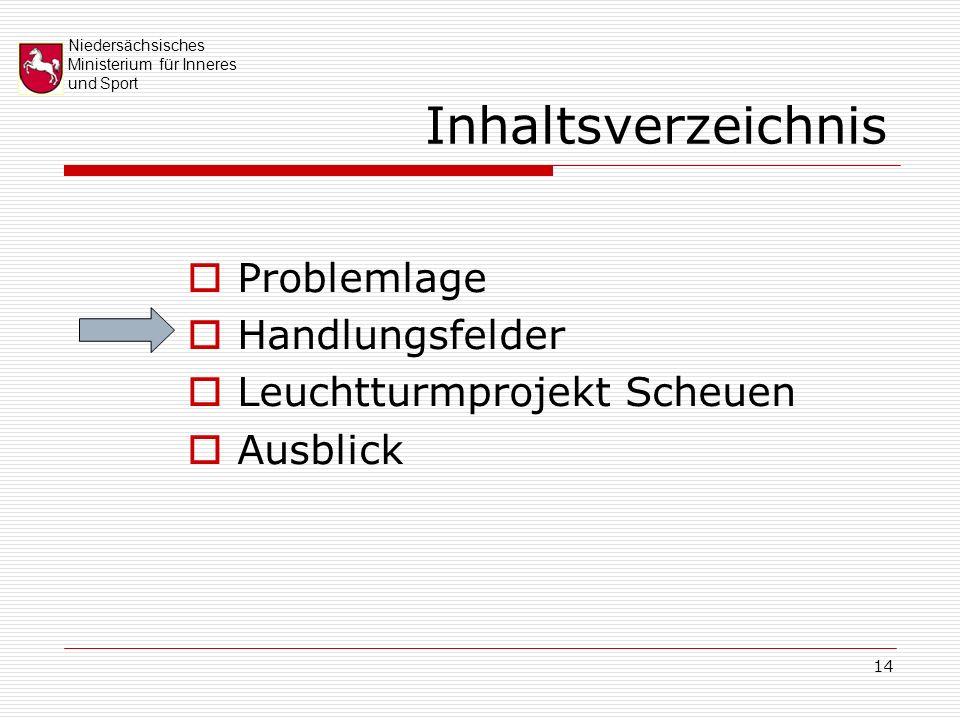 Niedersächsisches Ministerium für Inneres und Sport 14 Inhaltsverzeichnis Problemlage Handlungsfelder Leuchtturmprojekt Scheuen Ausblick