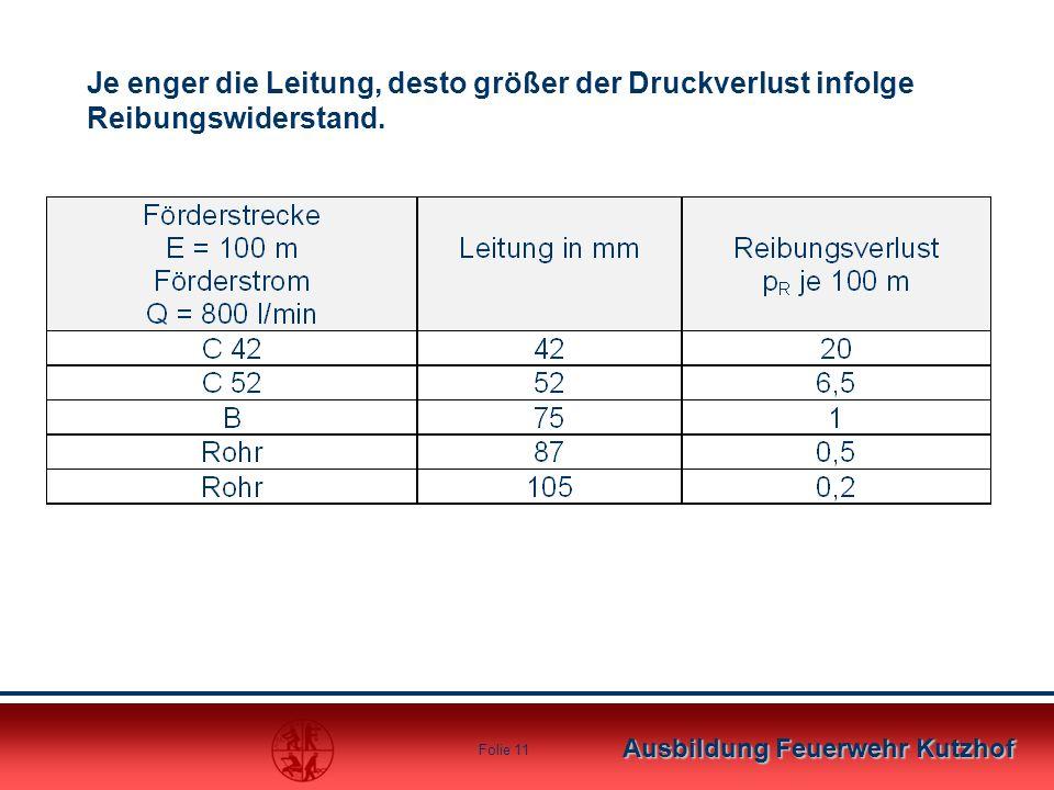 Ausbildung Feuerwehr Kutzhof Folie 10 Je größer der Förderstrom, desto größer der Verlust an Druck infolge Reibungswiderstand.