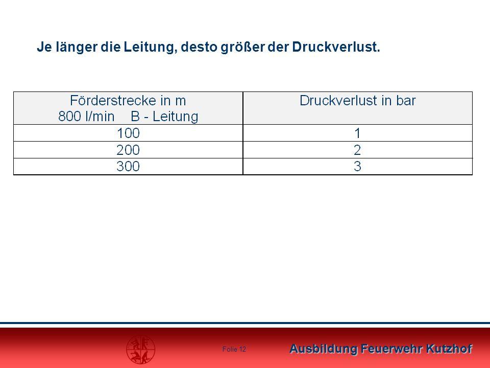 Ausbildung Feuerwehr Kutzhof Folie 11 Je enger die Leitung, desto größer der Druckverlust infolge Reibungswiderstand.
