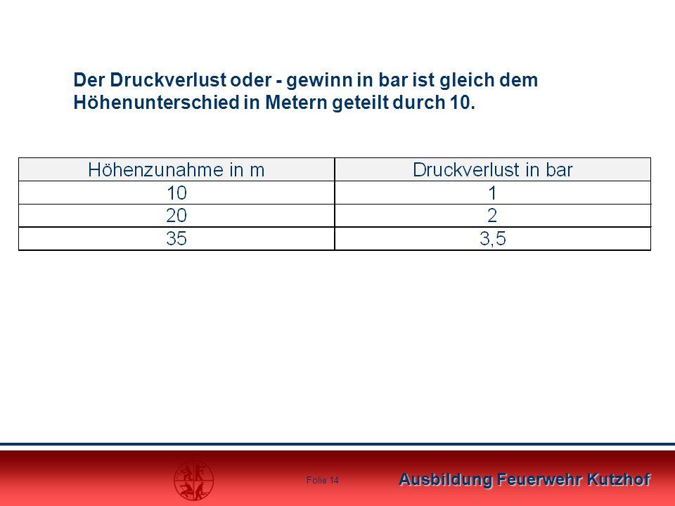 Ausbildung Feuerwehr Kutzhof Folie 13 Druckverlust durch Höhenzunahme H geo