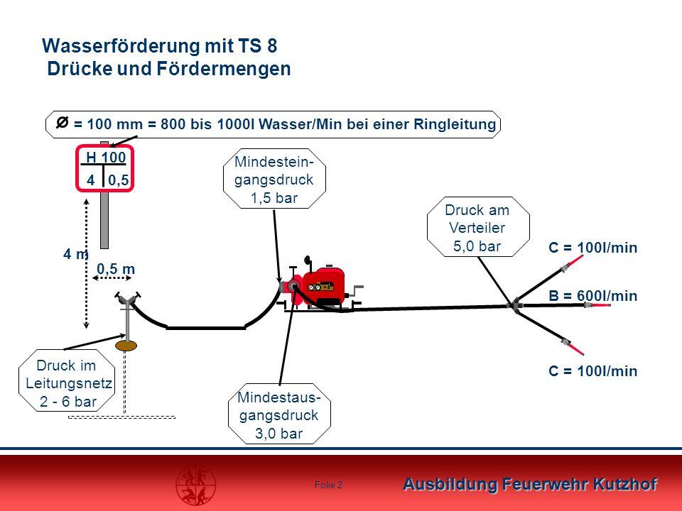 Ausbildung Feuerwehr Kutzhof Folie 1 Wasserförderung über lange Wege