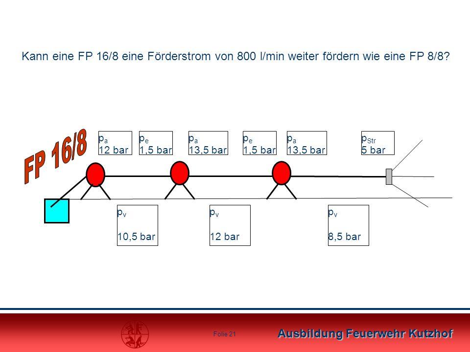 Ausbildung Feuerwehr Kutzhof Folie 20 Lösung: 2167 m + 2000 m + 1667 m = 5834 m 50 m 20 m P a = 8 bar P e = 1,5P a = 9,5 P e = 1,5 Verfügbarer Druck =