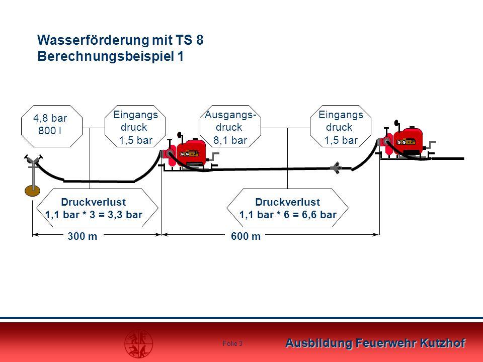 Ausbildung Feuerwehr Kutzhof Folie 2 Wasserförderung mit TS 8 Drücke und Fördermengen Mindestaus- gangsdruck 3,0 bar Druck im Leitungsnetz 2 - 6 bar H