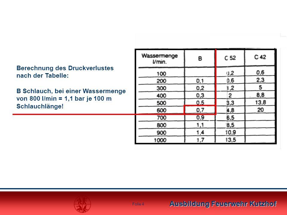 Ausbildung Feuerwehr Kutzhof Folie 3 Wasserförderung mit TS 8 Berechnungsbeispiel 1 300 m600 m Druckverlust 1,1 bar * 3 = 3,3 bar Druckverlust 1,1 bar