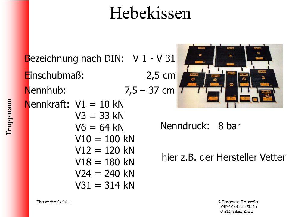 Truppmann Überarbeitet 04/2011® Feuerwehr Heusweiler OBM Christian Ziegler O BM Achim Kissel Bezeichnung nach DIN:V 1 - V 31 Nennkraft: Einschubmaß: N