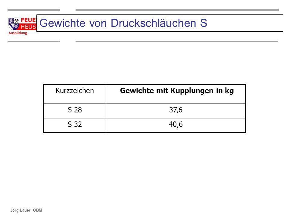 ©OBM Dirk Ziegler OBM Dirk Ziegler Schlauchkunde Jörg Lauer, OBM Gewichte von Druckschläuchen S Kurzzeichen Gewichte mit Kupplungen in kg S 2837,6 S 3