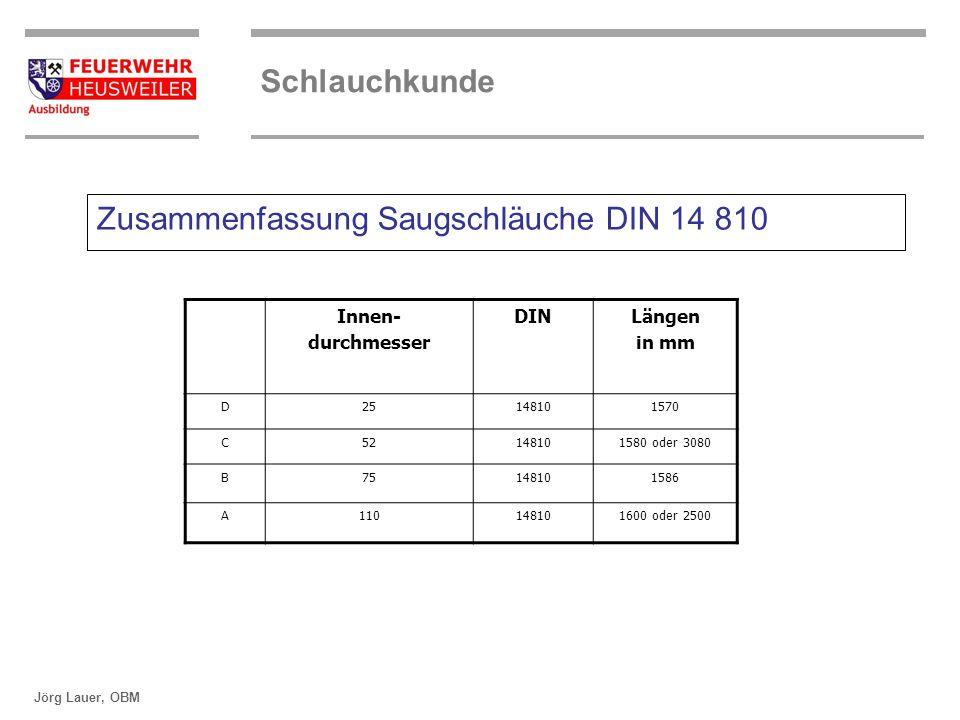 ©OBM Dirk Ziegler OBM Dirk Ziegler Schlauchkunde Jörg Lauer, OBM Zusammenfassung Saugschläuche DIN 14 810 Innen- durchmesser DINLängen in mm D25148101