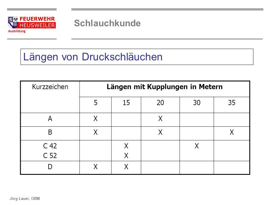 ©OBM Dirk Ziegler OBM Dirk Ziegler Schlauchkunde Jörg Lauer, OBM Gewichte von Druckschläuchen KurzzeichenGewicht der Schläuche in kg bei m 515203035 A8,826,8 B516,427,8 C 42 C 52 6,1 7,3 11,4 D1,43,8