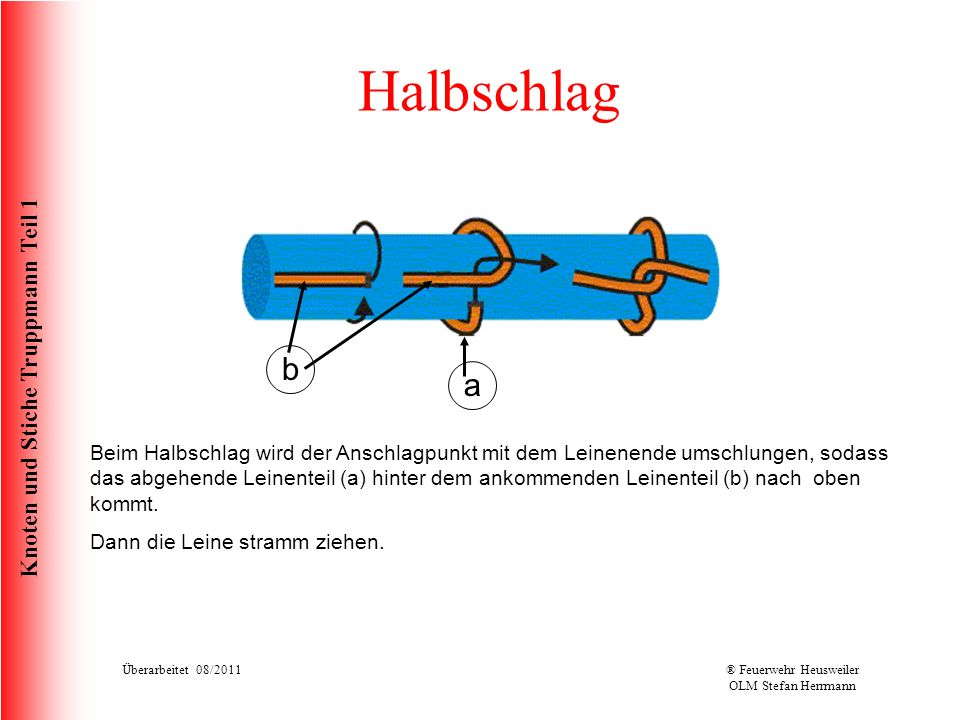 Knoten und Stiche Truppmann Teil 1 Halbschlag Beim Halbschlag wird der Anschlagpunkt mit dem Leinenende umschlungen, sodass das abgehende Leinenteil (