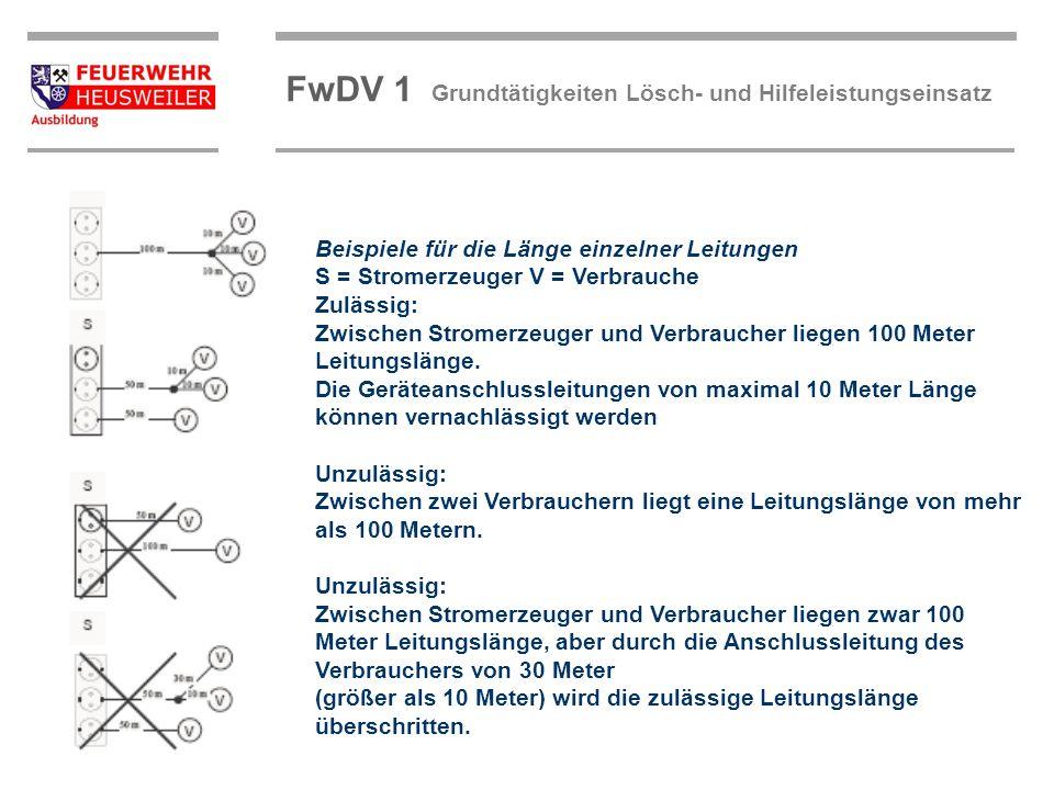 ©OBM Dirk Ziegler OBM Dirk Ziegler FwDV 1 Grundtätigkeiten Lösch- und Hilfeleistungseinsatz Beispiele für die Länge einzelner Leitungen S = Stromerzeu