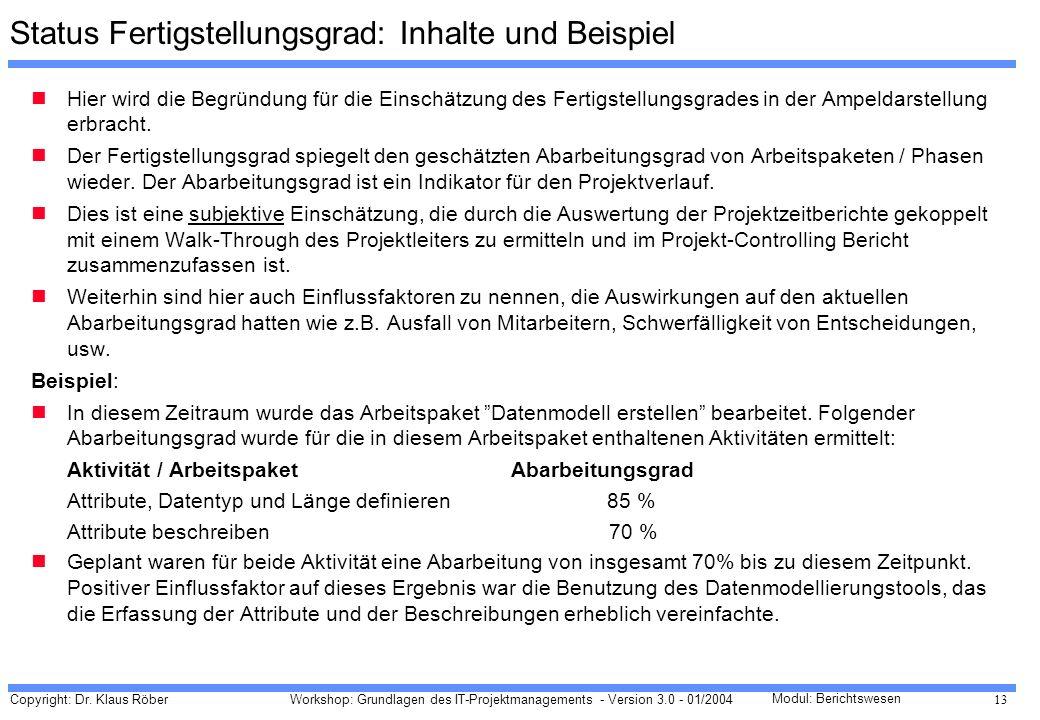 Copyright: Dr. Klaus Röber 13 Workshop: Grundlagen des IT-Projektmanagements - Version 3.0 - 01/2004 Modul: Berichtswesen Status Fertigstellungsgrad: