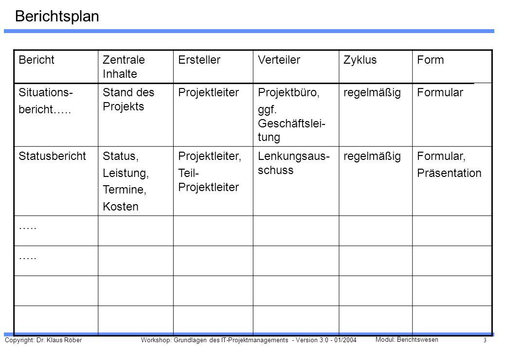 Copyright: Dr. Klaus Röber 3 Workshop: Grundlagen des IT-Projektmanagements - Version 3.0 - 01/2004 Modul: Berichtswesen Berichtsplan BerichtZentrale