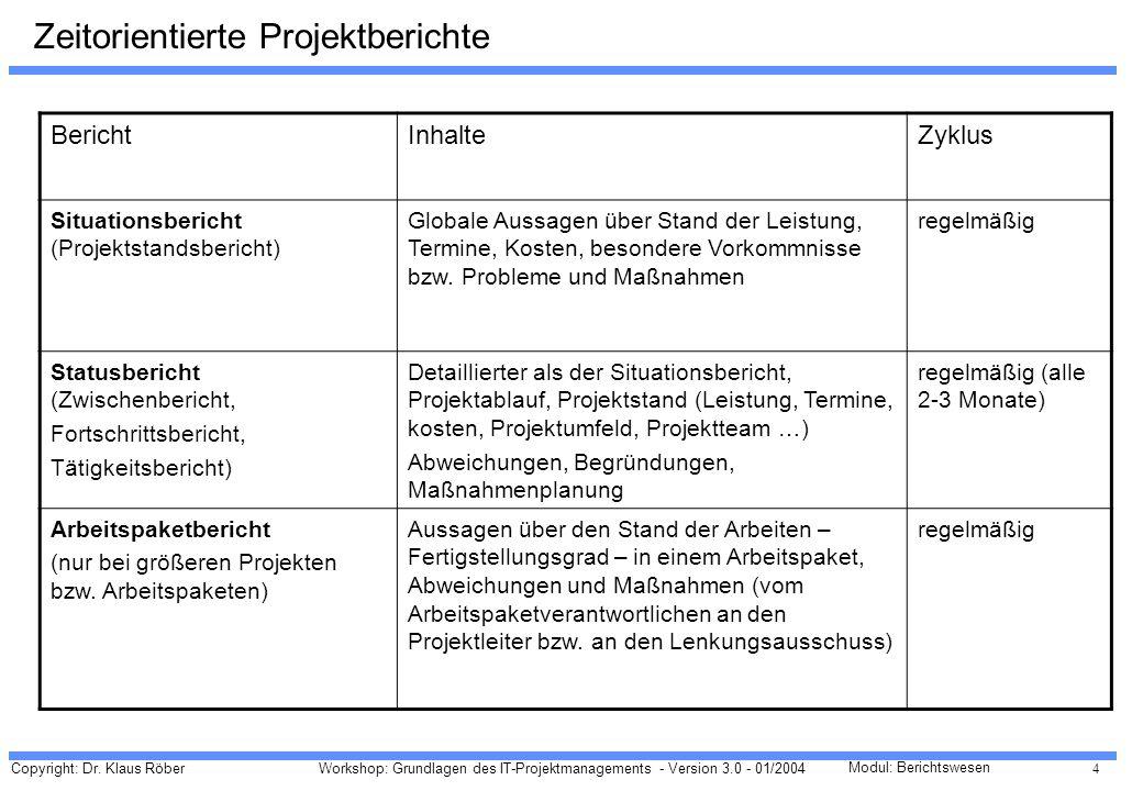 Copyright: Dr. Klaus Röber 4 Workshop: Grundlagen des IT-Projektmanagements - Version 3.0 - 01/2004 Modul: Berichtswesen Zeitorientierte Projektberich
