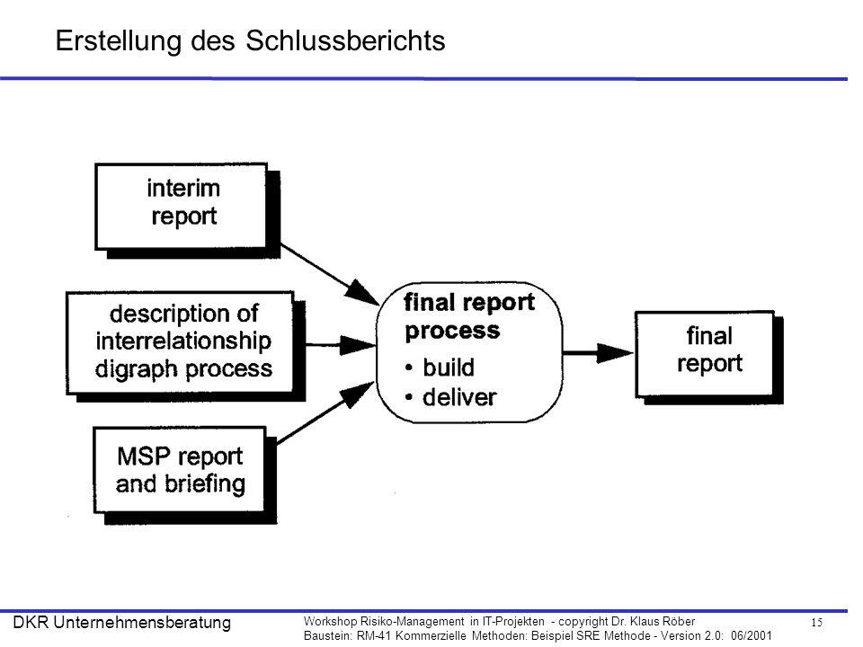 15 Workshop Risiko-Management in IT-Projekten - copyright Dr. Klaus Röber Baustein: RM-41 Kommerzielle Methoden: Beispiel SRE Methode - Version 2.0: 0