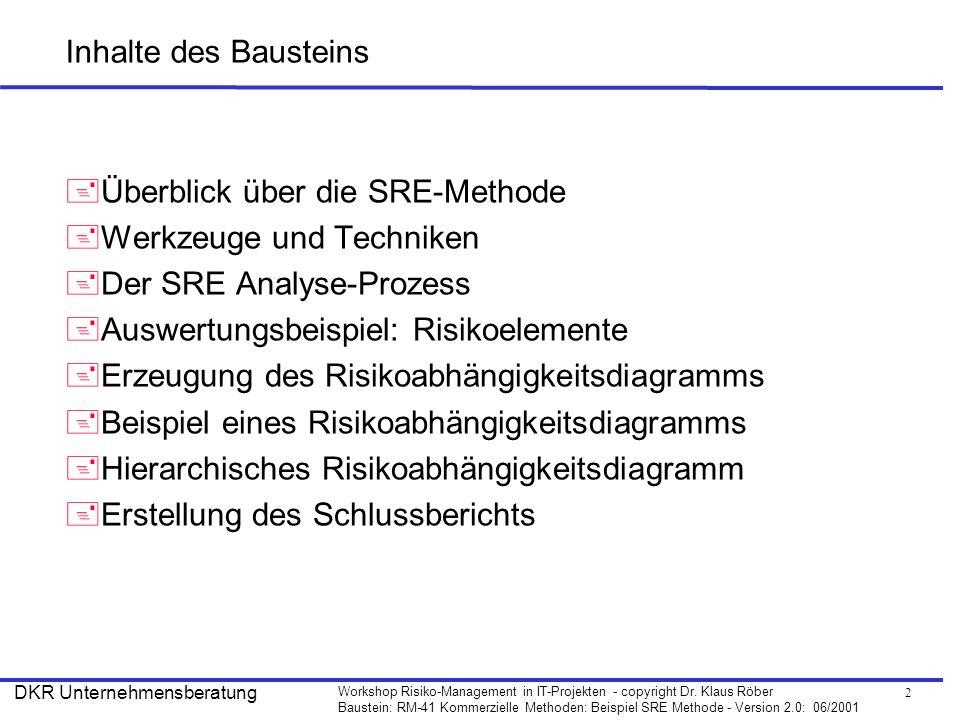 2 Workshop Risiko-Management in IT-Projekten - copyright Dr. Klaus Röber Baustein: RM-41 Kommerzielle Methoden: Beispiel SRE Methode - Version 2.0: 06