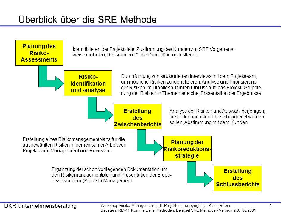 3 Workshop Risiko-Management in IT-Projekten - copyright Dr. Klaus Röber Baustein: RM-41 Kommerzielle Methoden: Beispiel SRE Methode - Version 2.0: 06