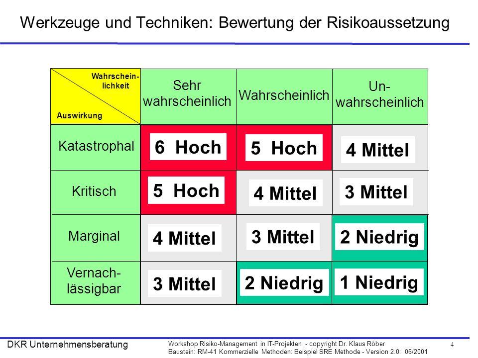 4 Workshop Risiko-Management in IT-Projekten - copyright Dr. Klaus Röber Baustein: RM-41 Kommerzielle Methoden: Beispiel SRE Methode - Version 2.0: 06