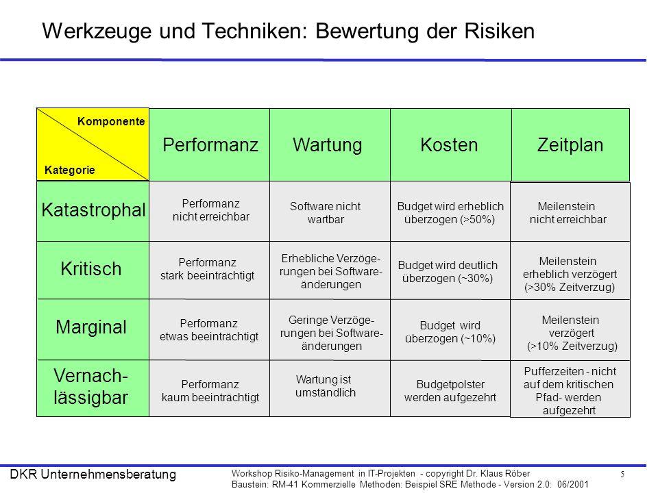 5 Workshop Risiko-Management in IT-Projekten - copyright Dr. Klaus Röber Baustein: RM-41 Kommerzielle Methoden: Beispiel SRE Methode - Version 2.0: 06