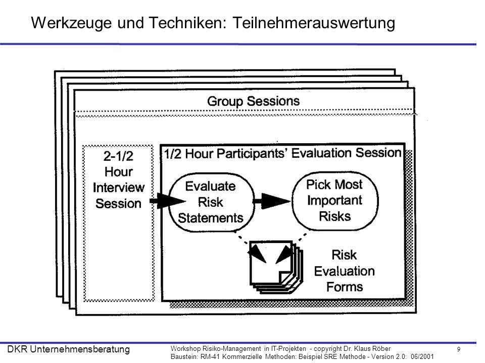 9 Workshop Risiko-Management in IT-Projekten - copyright Dr. Klaus Röber Baustein: RM-41 Kommerzielle Methoden: Beispiel SRE Methode - Version 2.0: 06