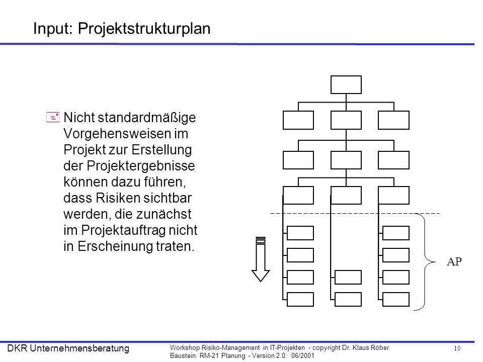 10 Workshop Risiko-Management in IT-Projekten - copyright Dr. Klaus Röber Baustein: RM-21 Planung - Version 2.0: 06/2001 DKR Unternehmensberatung Inpu