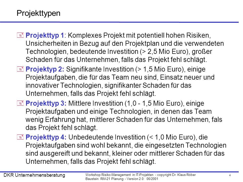 4 Workshop Risiko-Management in IT-Projekten - copyright Dr. Klaus Röber Baustein: RM-21 Planung - Version 2.0: 06/2001 DKR Unternehmensberatung Proje