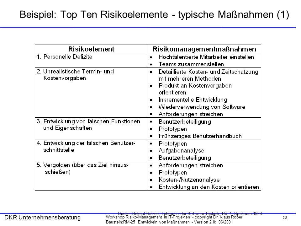 13 Workshop Risiko-Management in IT-Projekten - copyright Dr. Klaus Röber Baustein:RM-25 Entwickeln von Maßnahmen - Version 2.0: 06/2001 DKR Unternehm