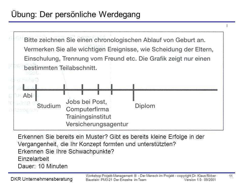 11 Workshop Projekt-Management III - Der Mensch im Projekt - copyright Dr. Klaus Röber Baustein: PM3-21 Der Einzelne im Team Version 1.0: 09/2001 DKR
